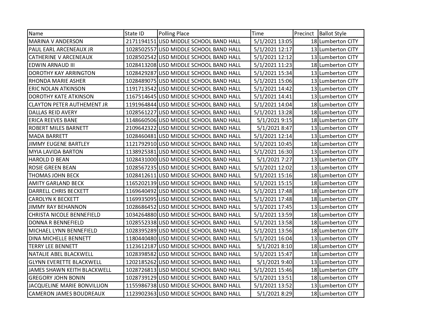 5-1-21 - Election Day Roster for Website_page-0001